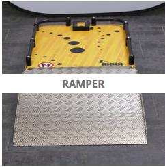 Ramper